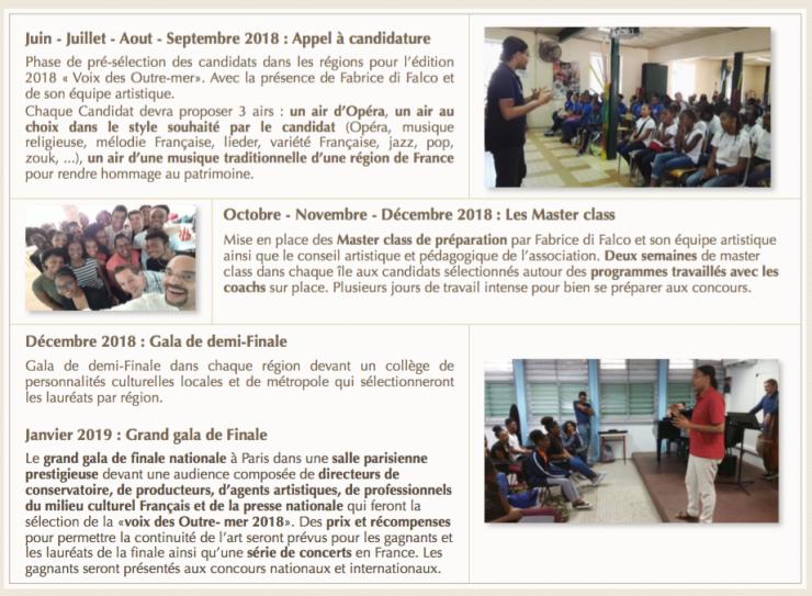 Déroulement de l'édition 2018 du concours Voix des Outre-Mer